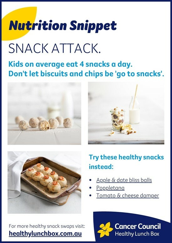 Snack attack_Nutrition Snippet_T3 W6 2020